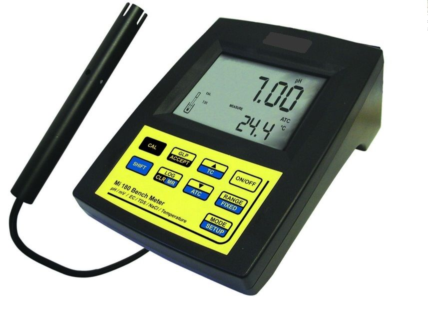 pH Meter Market 2019 Outlook, Current and Future Industry Landscape Analysis 2027 45